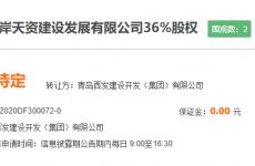 青岛西发建设转让部分股权 关联灵山湾蒋家店子村2宗地